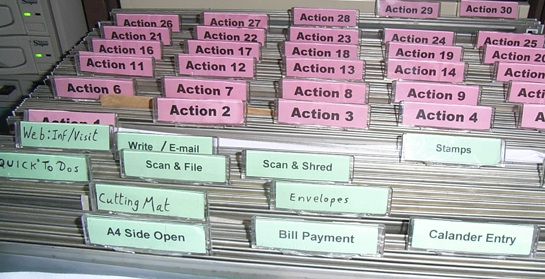 The Simplest Filing System In The World Paper Tiger