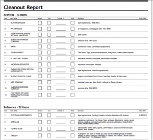 Clean Desk Policy Template The Simplest Filing System In The World Paper Tiger